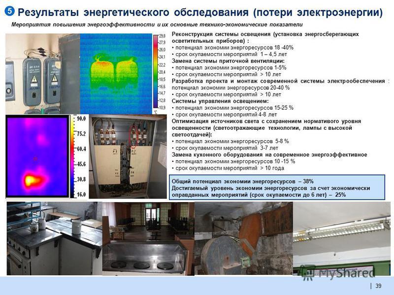 | Результаты энергетического обследования (потери электроэнергии) 39 5 Мероприятия повышения энергоэффективности и их основные технико-экономические показатели Реконструкция системы освещения (установка энергосберегающих осветительных приборов) : пот