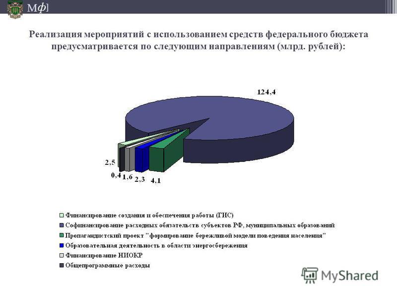 М ] ф Реализация мероприятий с использованием средств федерального бюджета предусматривается по следующим направлениям (млрд. рублей):