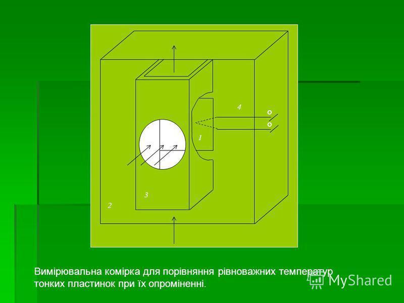 2 3 1 ° ° 4 Вимірювальна комірка для порівняння рівноважних температур тонких пластинок при їх опроміненні.