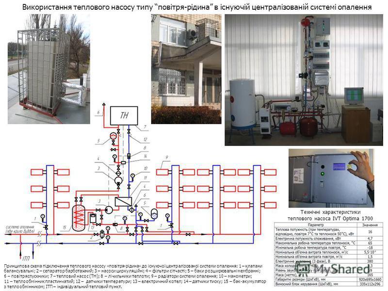 Використання теплового насосу типу повітря-рідина в існуючій централізованій системі опалення Принципова схема підключення теплового насосу «повітря-рідина» до існуючої централізованої системи опалення: 1 – клапани балансувальні; 2 – сепаратор барбот