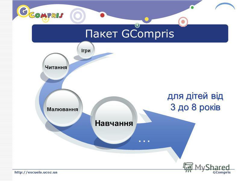 LOGO http://escuela.ucoz.uaGCompris Пакет GCompris для дітей від 3 до 8 років Навчання Малювання Читання Iгри …