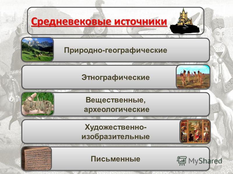 Средневековые источники Природно-географические Этнографические Вещественные, археологические Вещественные, археологические Художественно- изобразительные Художественно- изобразительные Письменные