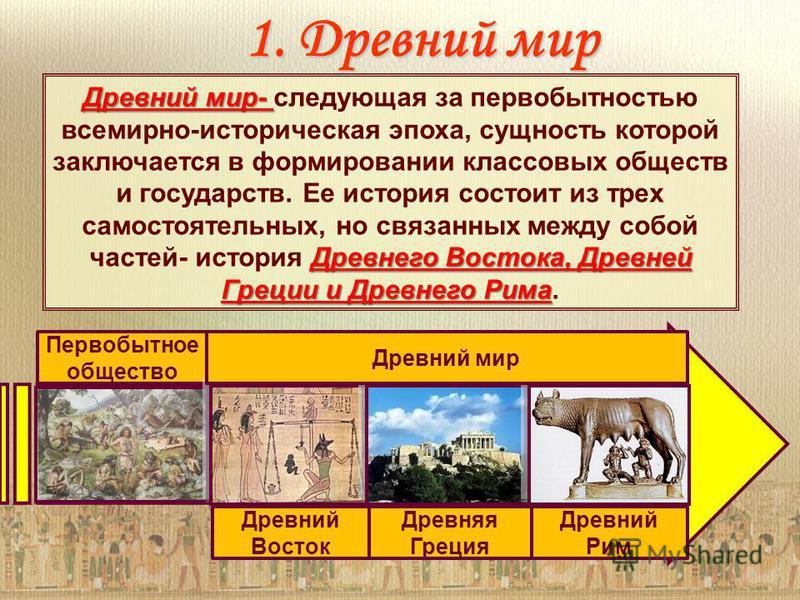 1. Древний мир Древний мир- Древнего Востока, Древней Греции и Древнего Рима Древний мир- следующая за первобытностью всемирно-историческая эпоха, сущность которой заключается в формировании классавых обществ и государств. Ее история состоит из трех