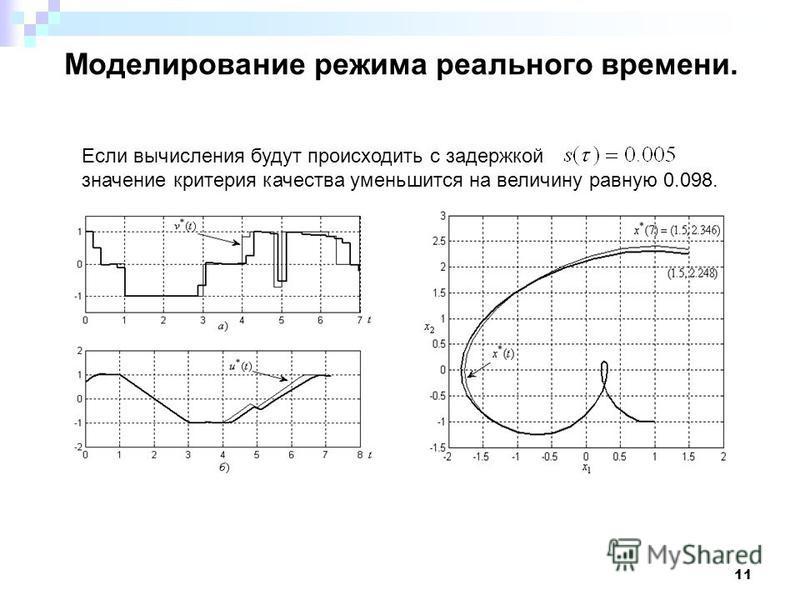 11 Моделирование режима реального времени. Если вычисления будут происходить с задержкой значение критерия качества уменьшится на величину равную 0.098.