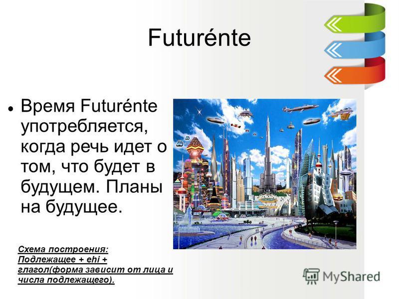 Futurénte Время Futurénte употребляется, когда речь идет о том, что будет в будущем. Планы на будущее. Схема построения: Подлежащее + ehi + глагол(форма зависит от лица и числа подлежащего).