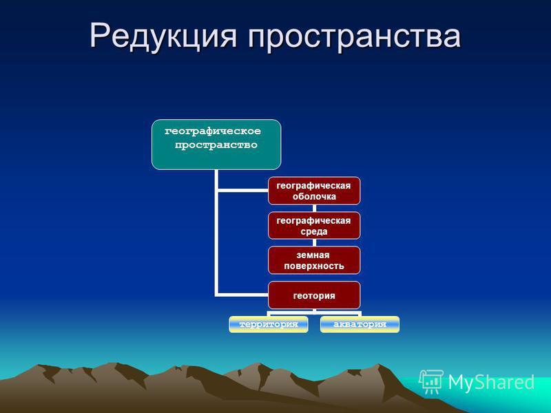 Редукция пространства географическое пространство географическая оболочка географическая среда земная поверхность геотория территория акватория