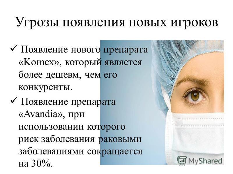 Угрозы появления новых игроков Появление нового препарата «Kornex», который является более дешевым, чем его конкуренты. Появление препарата «Avandia», при использовании которого риск заболевания раковыми заболеваниями сокращается на 30%.