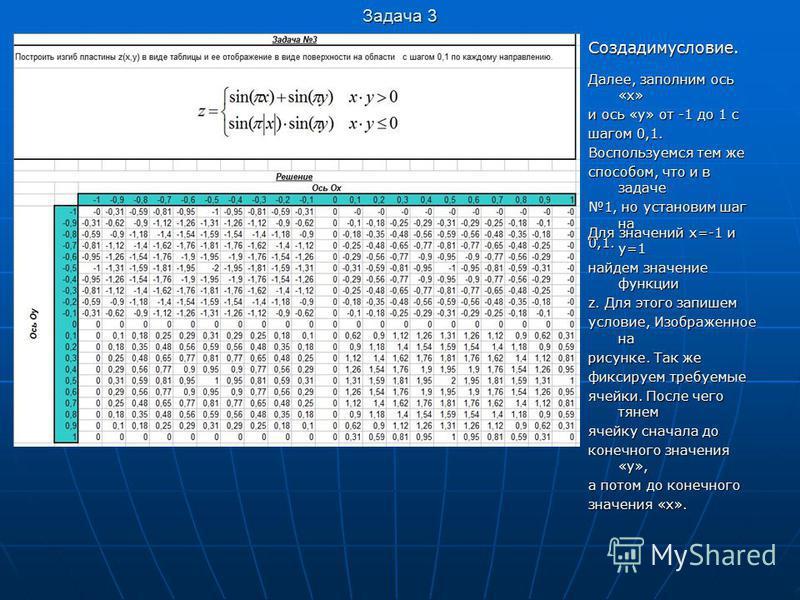 Задача 3 Далее, заполним ось «х» и ось «у» от -1 до 1 с шагом 0,1. Воспользуемся тем же способом, что и в задаче 1, но установим шаг на 0,1. Создадимусловие. Для значений х=-1 и у=1 найдем значение функции z. Для этого запишем условие, Изображенное н