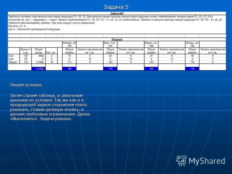 Задача 5 Пишем условие. Затем строим таблицу, и заполняем данными из условия. Так же как и в предыдущей задаче открываем поиск решения, ставим целевую ячейку, и делаем требуемые ограничения. Далее «Выполнить». Задача решена.