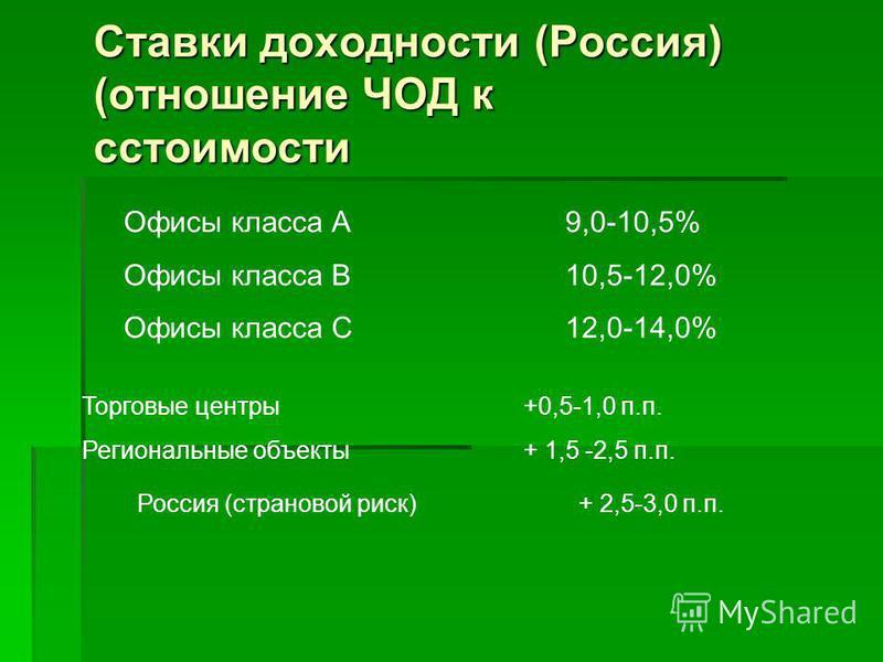 Ставки доходности (Россия) (отношение ЧОД к сстоимости Офисы класса А 9,0-10,5% Офисы класса В10,5-12,0% Офисы класса С12,0-14,0% Торговые центры +0,5-1,0 п.п. Региональные объекты+ 1,5 -2,5 п.п. Россия (страновой риск) + 2,5-3,0 п.п.