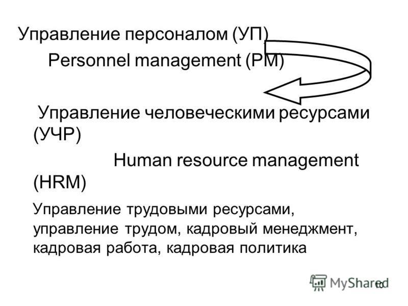 10 Управление персоналом (УП) Personnel management (PM) Управление человеческими ресурсами (УЧР) Human resource management (HRM) Управление трудовыми ресурсами, управление трудом, кадровый менеджмент, кадровая работа, кадровая политика