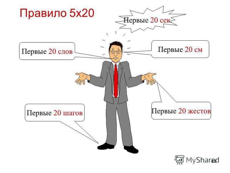 44 Правило 5 х 20 Первые 20 см Первые 20 слов Первые 20 жестов Первые 20 шагов Первые 20 сек.
