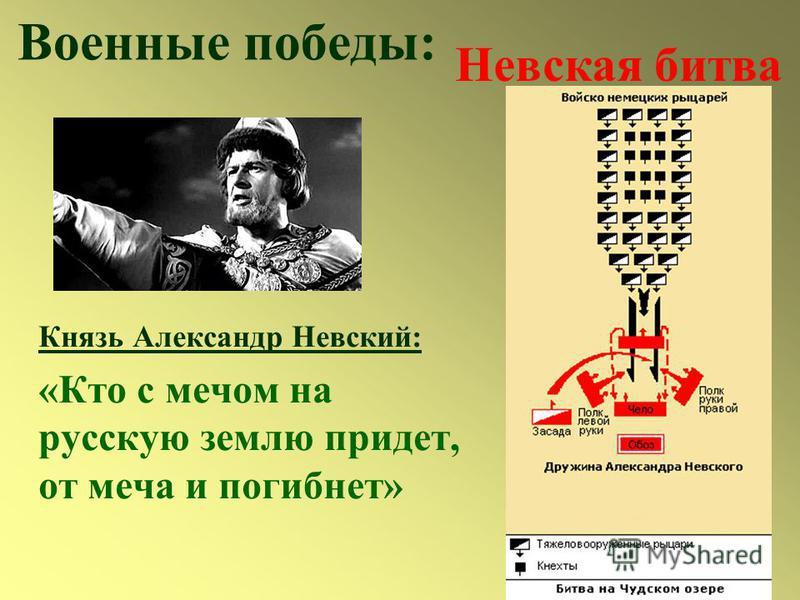 Военные победы: Невская битва Князь Александр Невский: «Кто с мечом на русскую землю придет, от меча и погибнет»