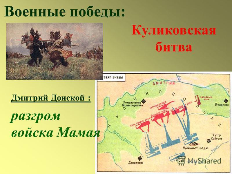 Военные победы: Куликовская битва Дмитрий Донской : разгром войска Мамая