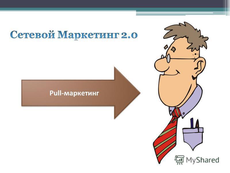 Pull-маркетинг