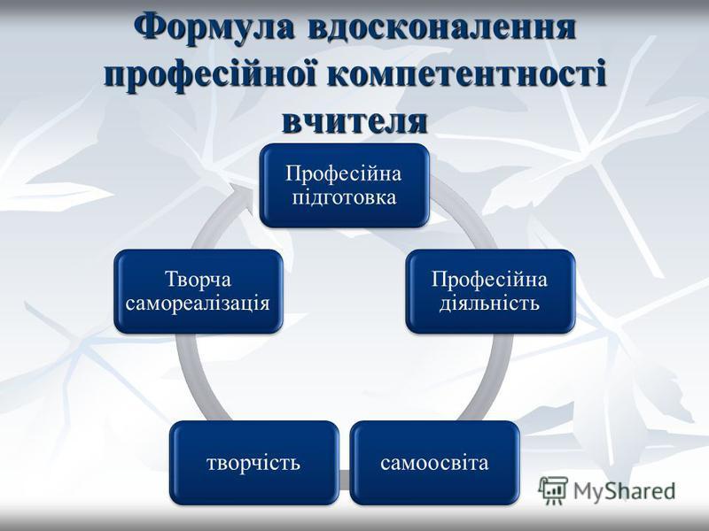 Формула вдосконалення професійної компетентності вчителя Професійна підготовка Професійна діяльність самоосвіта творчість Творча самореалізація
