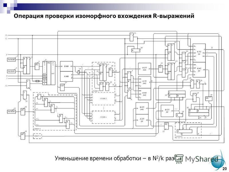 Операция проверки изоморфного вхождения R-выражений Уменьшение времени обработки – в N 2 /k раз 20