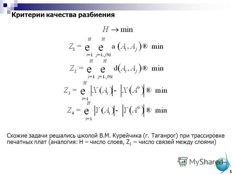 Критерии качества разбиения ; Схожие задачи решались школой В.М. Курейчика (г. Таганрог) при трассировке печатных плат (аналогия: H – число слоев, Z 1 – число связей между слоями) 5