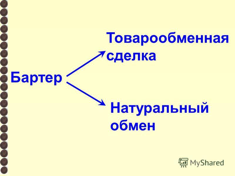 Бартер Товарообменная сделка Натуральный обмен