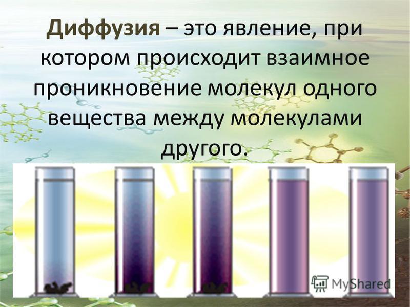 Диффузия – это явление, при котором происходит взаимное проникновение молекул одного вещества между молекулами другого.