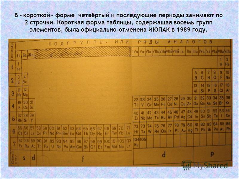 В «короткой» форме четвёртый и последующие периоды занимают по 2 строчки. Короткая форма таблицы, содержащая восемь групп элементов, была официально отменена ИЮПАК в 1989 году.