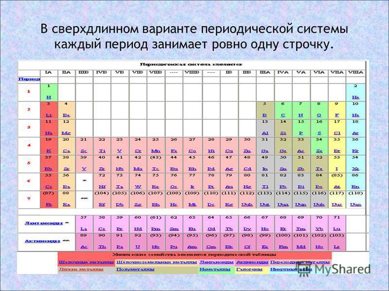 В сверхдлинном варианте периодической системы каждый период занимает ровно одну строчку.