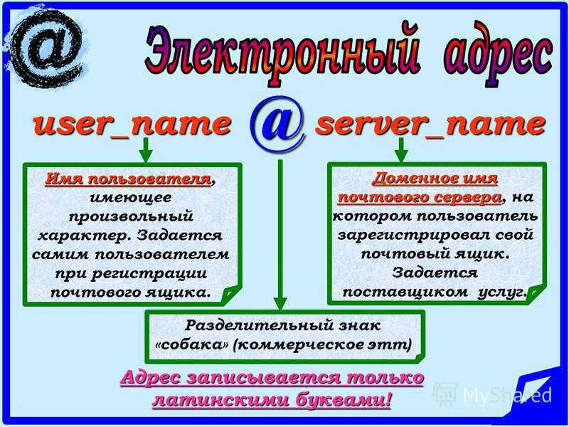 user_name @ server_name Имя пользователя Имя пользователя, имеющее произвольный характер. Задается самим пользователем при регистрации почтового ящика. Доменное имя почтового сервера Доменное имя почтового сервера, на котором пользователь зарегистрир