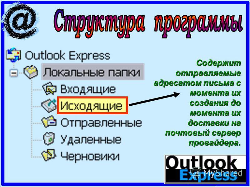 Содержит отправляемые адресатом письма с момента их создания до момента их доставки на почтовый сервер провайдера.