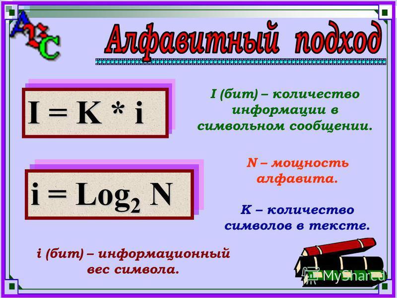 i = Log 2 N I = K * i I (бит) – количество информации в символьном сообщении. K – количество символов в тексте. N – мощность алфавита. i (бит) – информационный вес символа.