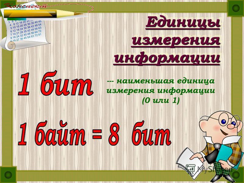 Единицы измерения информации --- наименьшая единица измерения информации (0 или 1)