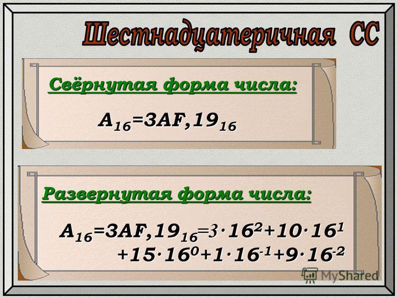 Свёрнутая форма числа: Развернутая форма числа: А 16 =3AF,19 16 А 16 =3AF,19 16 =3 ·16 2 +10·16 1 +15·16 0 +1·16 -1 +9·16 -2