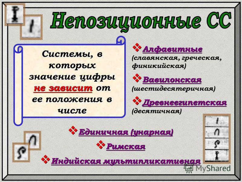 Системы, в которых значение цифры не зависит от ее положения в числе Алфавитные Алфавитные (славянская, греческая, финикийская) Вавилонская Вавилонская (шестидесятеричная) Древнеегипетская Древнеегипетская (десятичная) Единичная (унарная) Единичная (