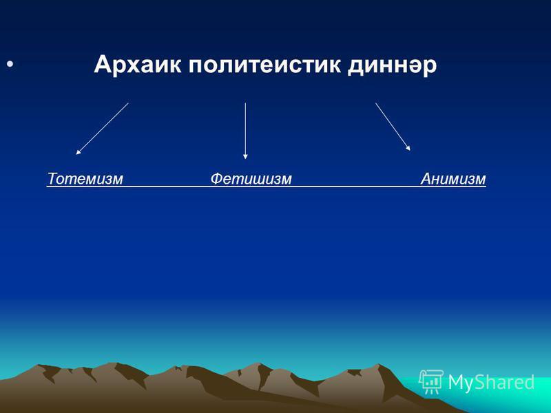 Д И Н Н Ә Р Архаик политеистик Дөньякүләм монотеистик