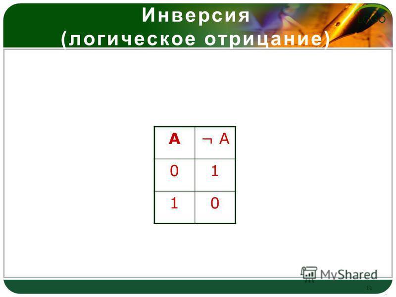 LOGO Инверсия (логическое отрицание) 11 А¬ А 01 10