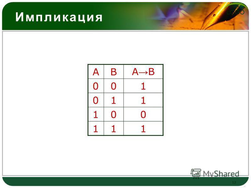 LOGO Импликация 12 АВА В 001 011 100 111