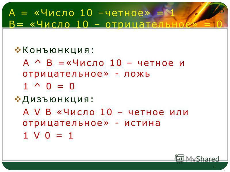 LOGO А = «Число 10 –четное» = 1 В= «Число 10 – отрицательное» = 0 Конъюнкция: A ^ B =«Число 10 – четное и отрицательное» - ложь 1 ^ 0 = 0 Дизъюнкция: А V B «Число 10 – четное или отрицательное» - истина 1 V 0 = 1 15