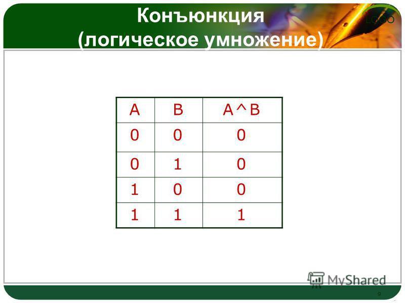 LOGO Конъюнкция (логическое умножение) Вывод: результат будет истинным тогда и только тогда, когда оба исходных высказывания истинны 9 АВА^В 000 010 100 111