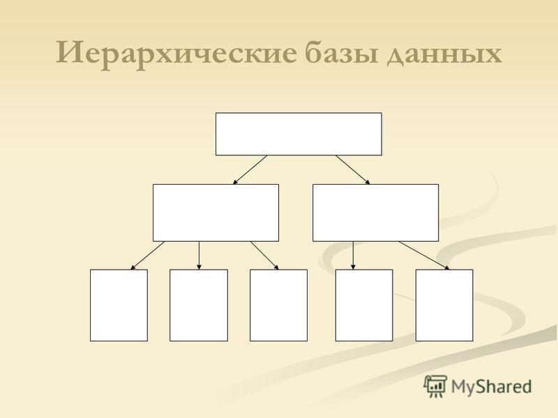 Иерархические базы данных