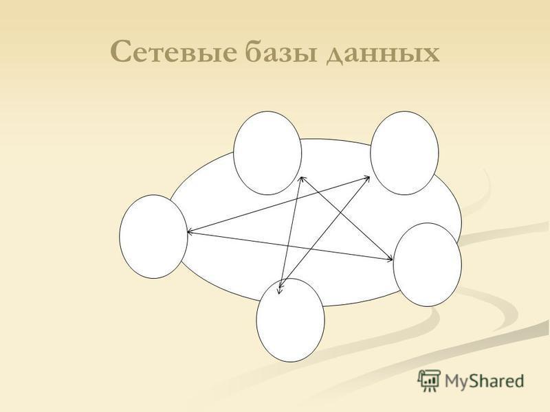 Сетевые базы данных