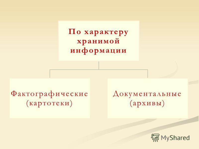 По характеру хранимой информации Фактографические (картотеки) Документальные (архивы)