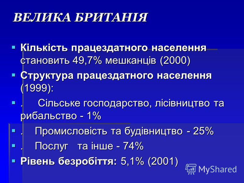 ВЕЛИКА БРИТАНІЯ Кількість працездатного населення становить 49,7% мешканців (2000) Структура працездатного населення (1999):. Сільське господарство, лісівництво та рибальство - 1%. Промисловість та будівництво - 25%. Послуг та інше - 74% Рівень безро