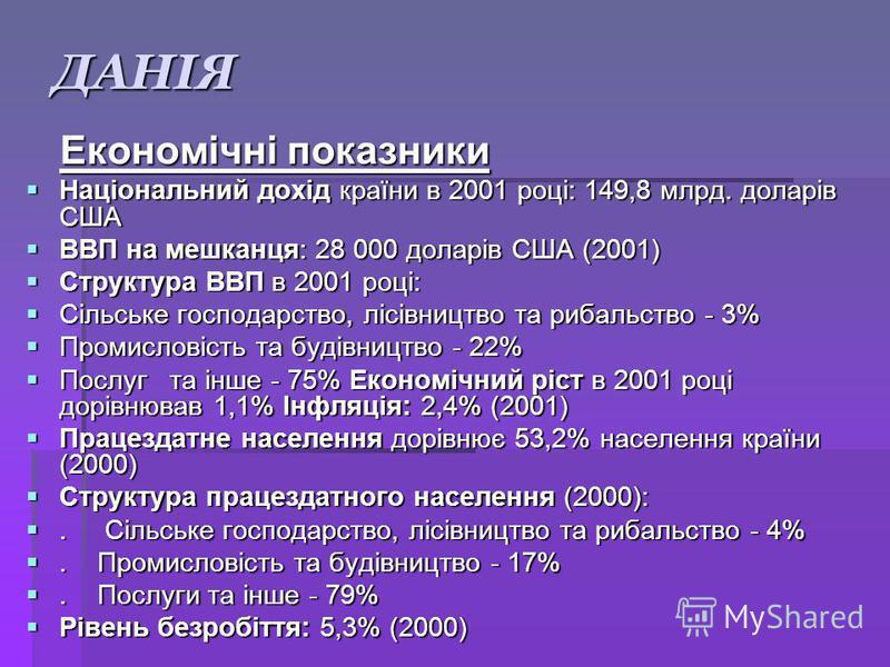 ДАНІЯ Економічні показники Національний дохід країни в 2001 році: 149,8 млрд. доларів США Національний дохід країни в 2001 році: 149,8 млрд. доларів США ВВП на мешканця: 28 000 доларів США (2001) ВВП на мешканця: 28 000 доларів США (2001) Структура В