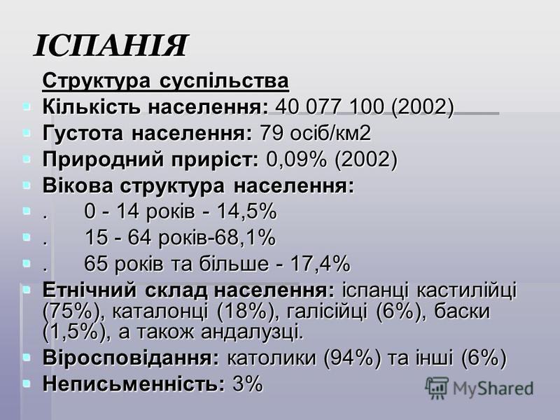 ІСПАНІЯ Структура суспільства Кількість населення: 40 077 100 (2002) Кількість населення: 40 077 100 (2002) Густота населення: 79 осіб/км2 Густота населення: 79 осіб/км2 Природний приріст: 0,09% (2002) Природний приріст: 0,09% (2002) Вікова структура