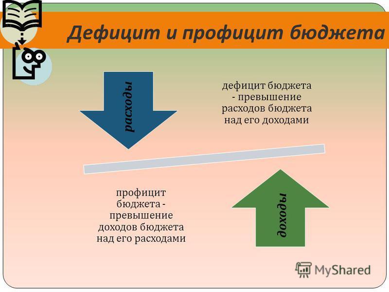 Дефицит и профицит бюджета дефицит бюджета - превышение расходов бюджета над его доходами профицит бюджета - превышение доходов бюджета над его расходами расходы доходы