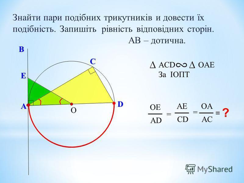 Знайти пари подібних трикутників и довести їх подібність. Запишіть рівність відповідних сторін. AB – дотична. О В D А ОЕ АDАD = AЕAЕ СDСD ОAОA AСAС =С ? = ACD ОAЕ За ІОПТE