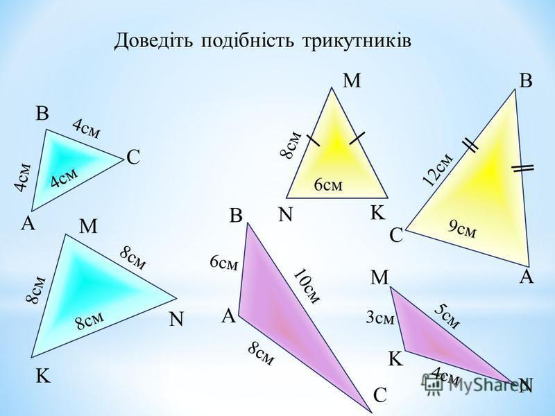 Доведіть подібність трикутників А B C K M N А B C K M N N M K А B C 6см 4см 8см 4см 8см 6см 12см 9см 8см 10см 3см 4см 5см