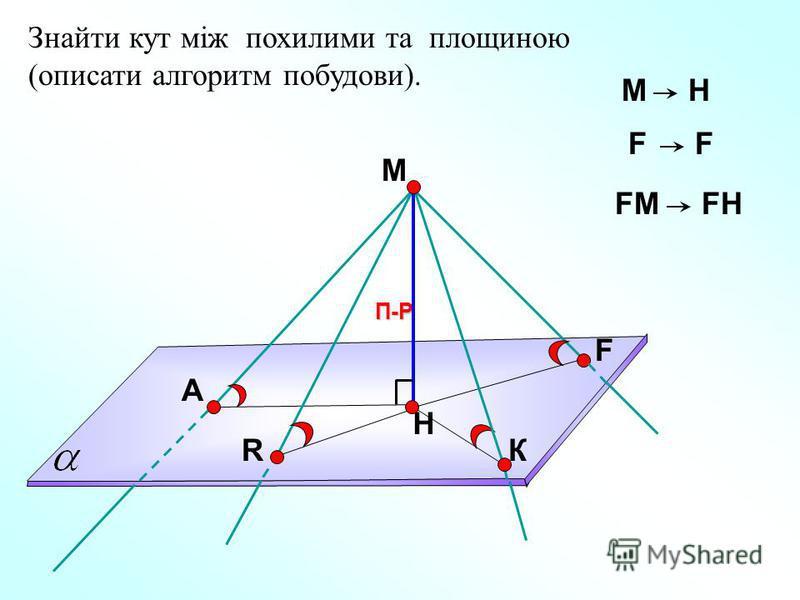 Знайти кут між похилими та площиною (описати алгоритм побудови). А F R П-Р Н МH FF FМFМFH К М