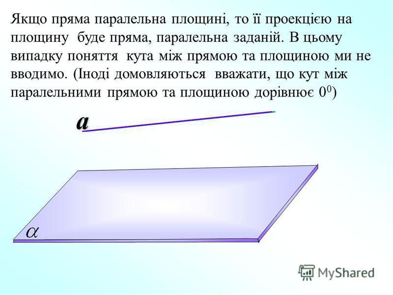 Якщо пряма паралельна площині, то її проекцією на площину буде пряма, паралельна заданій. В цьому випадку поняття кута між прямою та площиною ми не вводимо. (Іноді домовляються вважати, що кут між паралельними прямою та площиною дорівнює 0 0 ) a