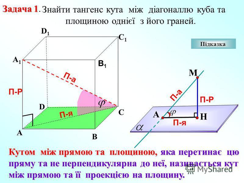 Знайти тангенс кута між діагоналлю куба та площиною однієї з його граней. Задача 1 Задача 1. D А В С А1А1 D1D1 С1С1 В1В1 Підказка Підказка Кутом між прямою та площиною, яка перетинає цю пряму та не перпендикулярна до неї, називається кут між прямою т
