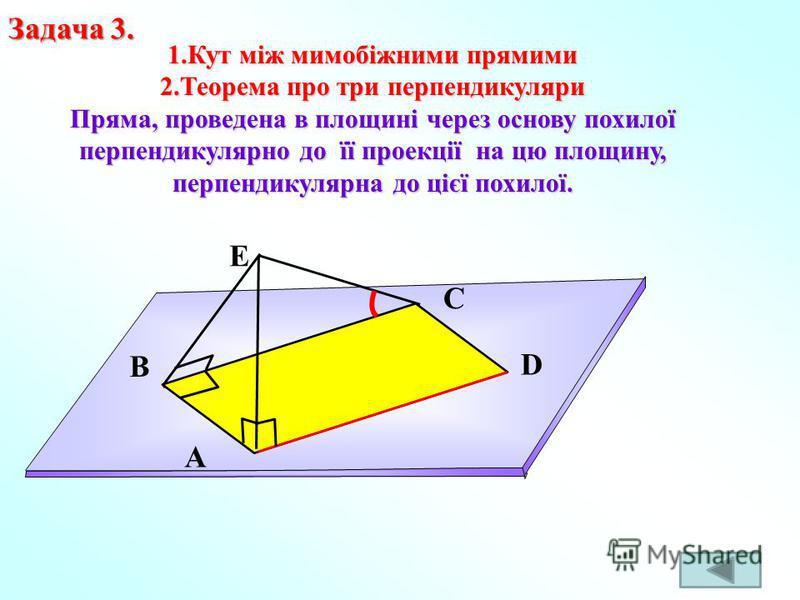 1.Кут між мимобіжними прямими 2.Теорема про три перпендикуляри Пряма, проведена в площині через основу похилої перпендикулярно до її проекції на цю площину, перпендикулярна до цієї похилої. С В D А С Е Задача 3.